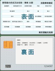 電子化される車検証のイメージ